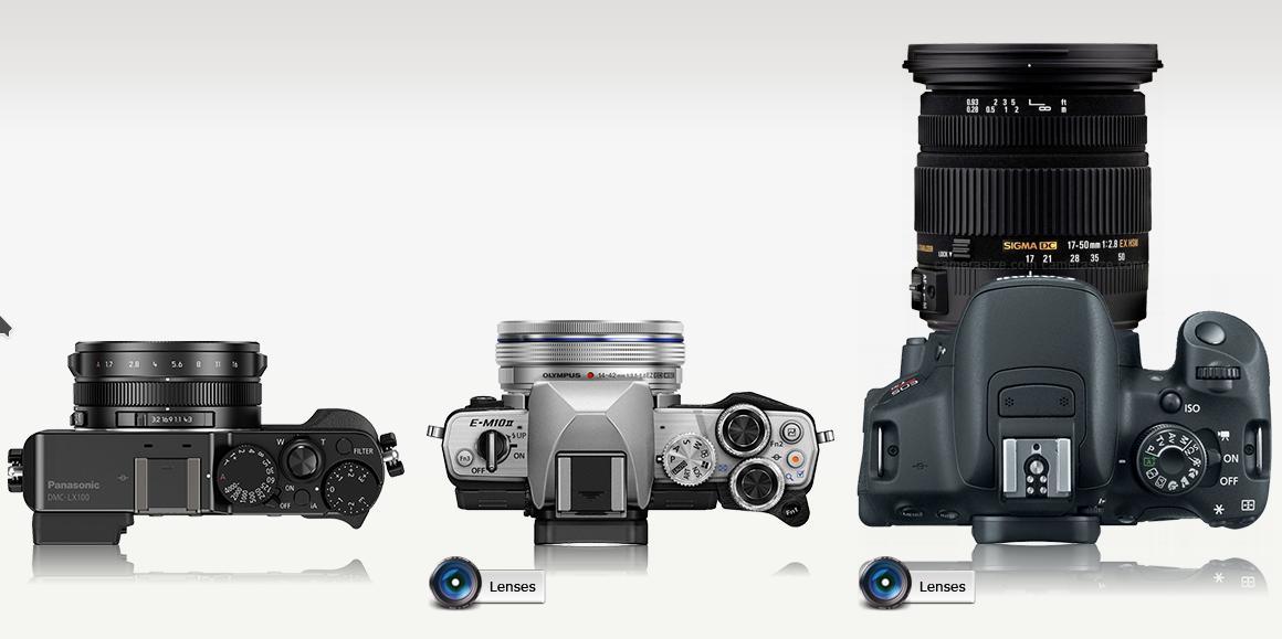 Minimalismus Fotoausrüstung
